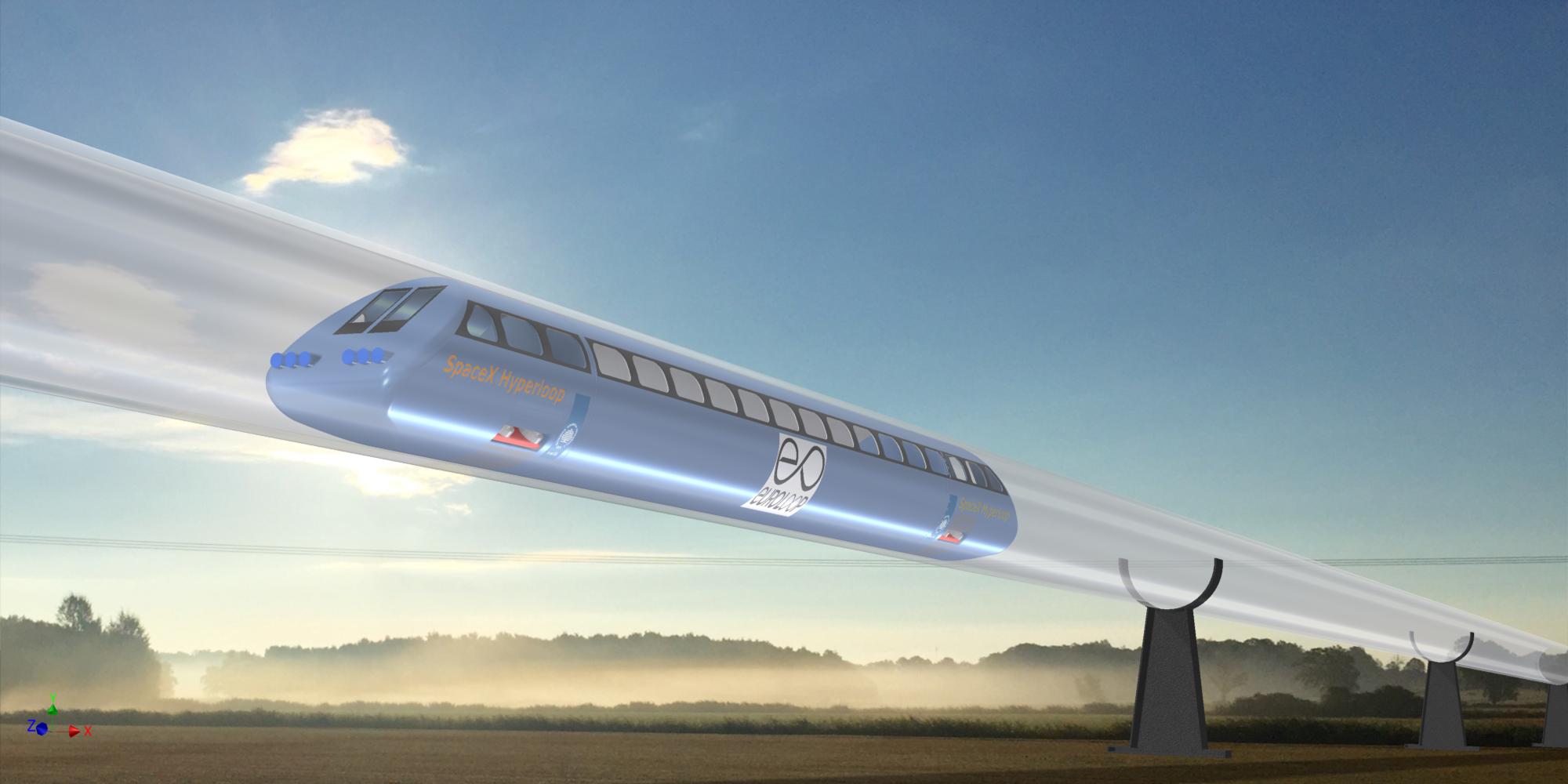euroloop-design
